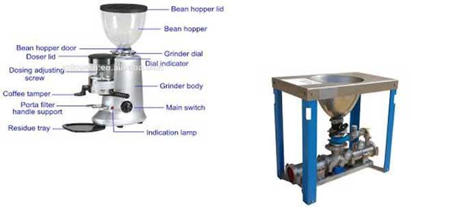 موتور ویبراتور صنعتی برای هاپر پارابولیک