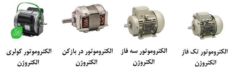 الکتروموتور الکتروژن